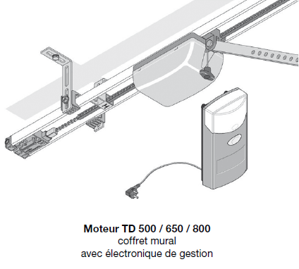 Superieur Motorisation Porte De Garage Sectionnelle Toulousaine